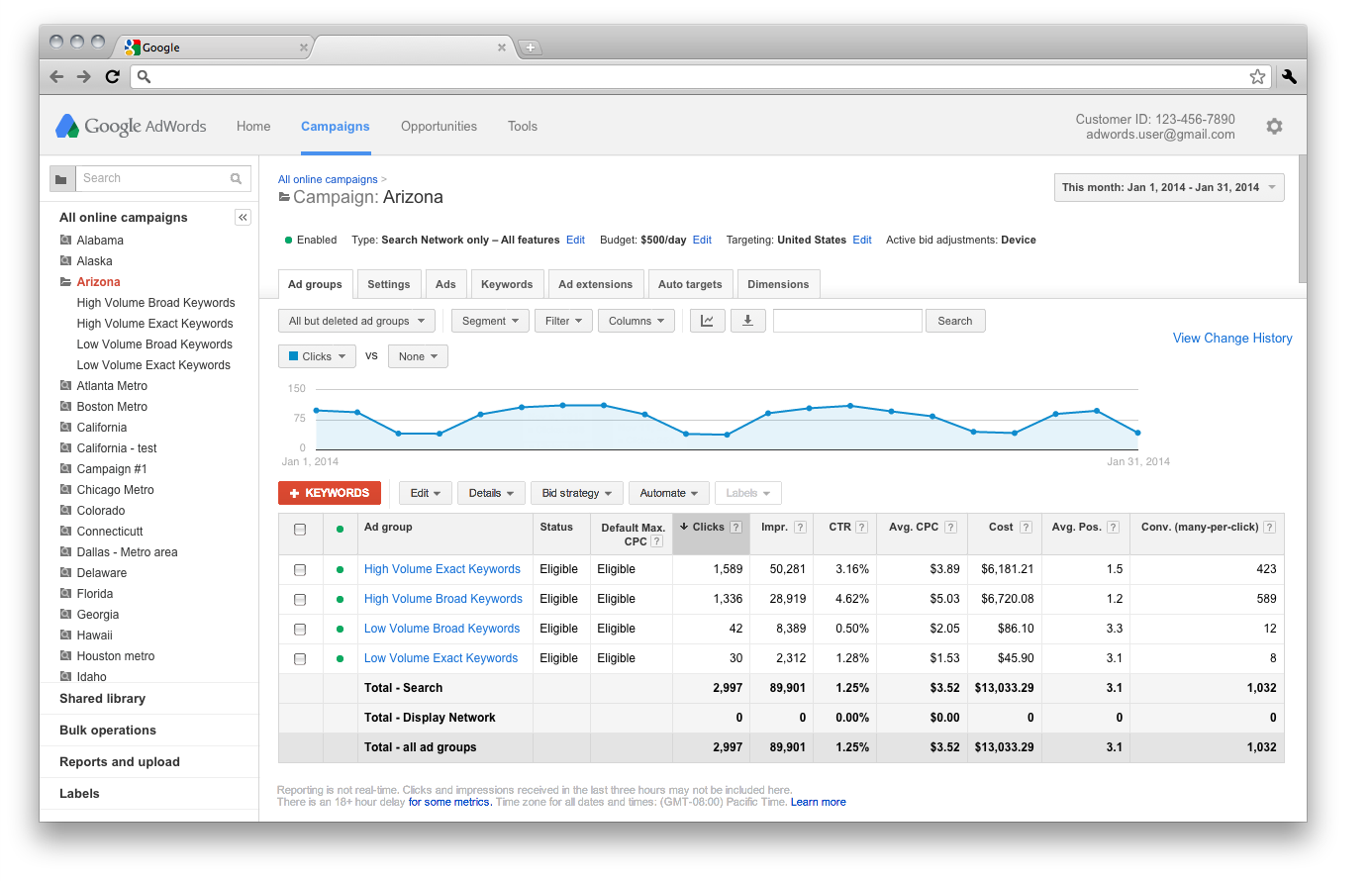 What is Adwords? Image of the Google Adwords Interface