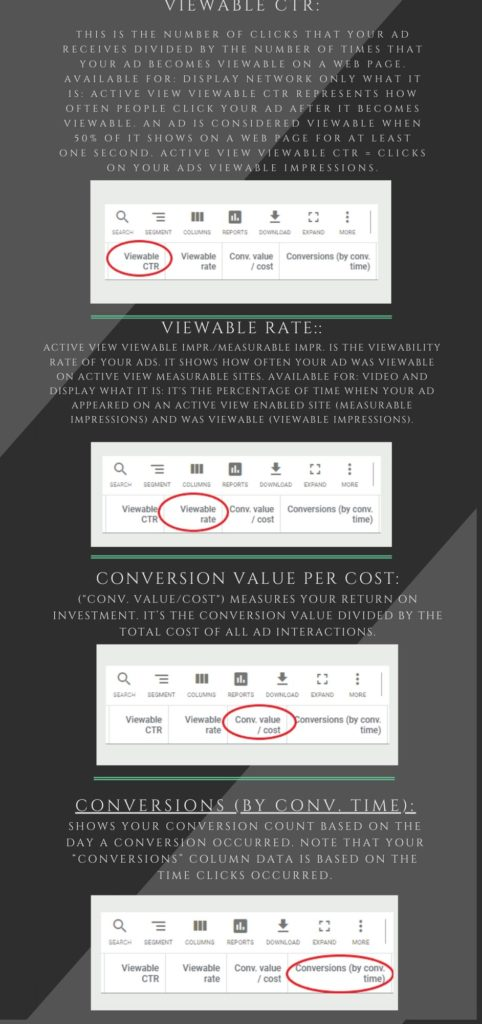 Google ads metrics explained - viewable ctr, viewable rate, conversion value per cost, conversions by conv.time