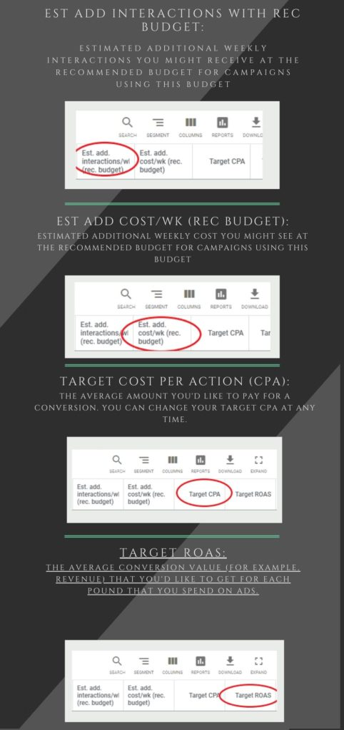 EST add interactions with rec budget, Est add cost/wk rec budget target CPA, target ROAS